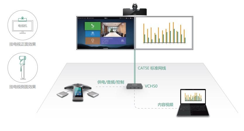 主机与摄像机一体化设计,可直挂电视,易安装易部署
